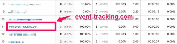 event-tracking.comリファラースパム