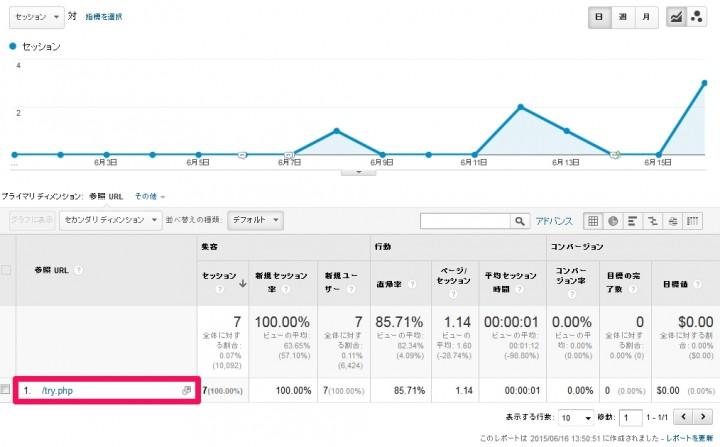 100dollars-seo.comのアクセス記録