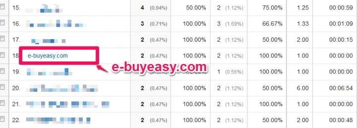 e-buyeasy.comはリダイレクトでアフィリンクを踏ませる!