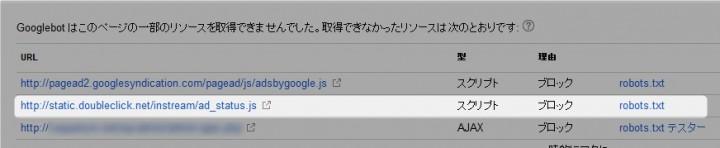 Fetch as Googleでリソースを確認