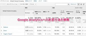 Googleアナリティクスへのスパム行為を97%以上除外する方法!