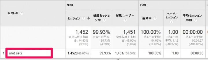 GoogleアナリティクスのDirectセッション数にもスパム行為!