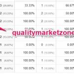 qualitymarketzone.comはリファラスパム!