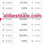 alibestsale.comはリファラスパム!AliExpressのサイトに見せかけるサイト
