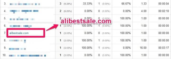 alibestsale.comはリファラスパム