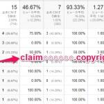 claim○○○○○.copyrightclaims.orgはリファラスパム!リダイレクトされるので注意!