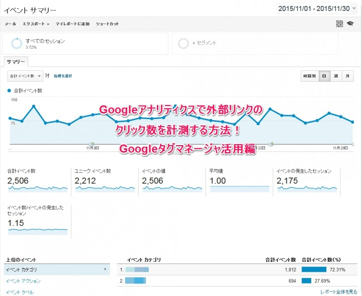 Googleアナリティクスで外部イベントを計測する方法!