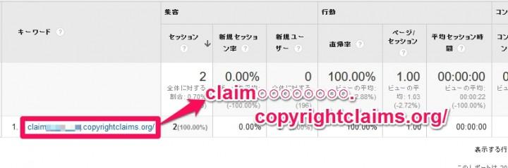 claim○○○○○.copyrightclaims.orgがキーワードスパム