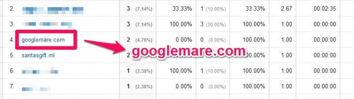 re_spam_googlemare1