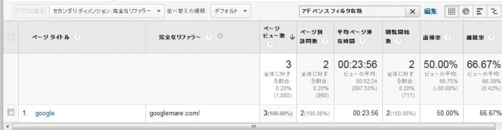 googlemare.comはページタイトルをgoogleに書き換える