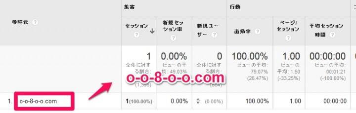 o-o-8-o-o.comはリファラスパム!