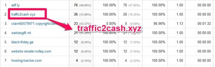 traffic2cash.xyzはリファラスパム