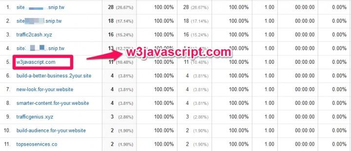 w3javascript.comはリファラスパム!