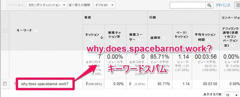 why.does.spacebarnot.work?はキーワードスパム!