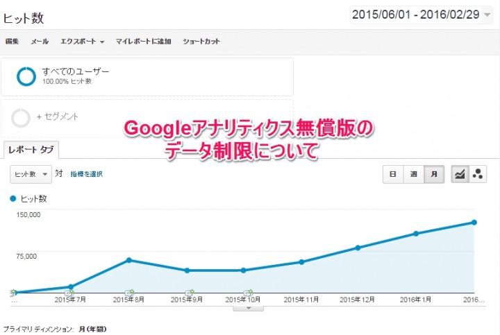 Googleアナリティクス無償版のデータ制限について