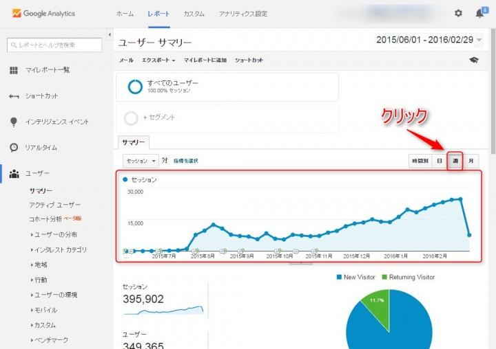 Googleアナリティクスで週単位でグラフ表示