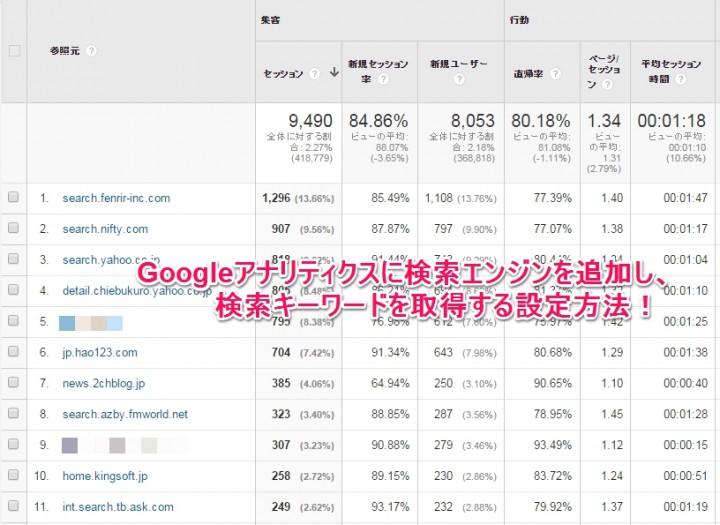 Googleアナリティクスに検索エンジンを追加し、検索キーワードを取得する設定方法
