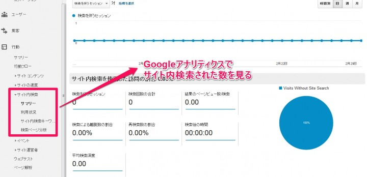 Googleアナリティクスでサイト内検索された数を見る