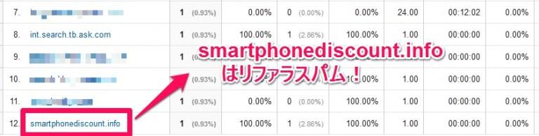 smartphonediscount.infoはリファラスパム!