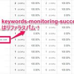 keywords-monitoring-success.comはリファラスパム!semalt系のページにリダイレクトされる!