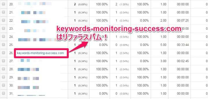 keywords-monitoring-success.comはリファラスパム!