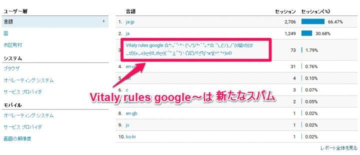 言語設定にVitaly rules google~が現れた