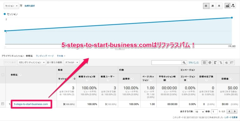 5-steps-to-start-business.comはリファラスパム